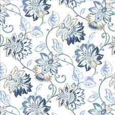 Blue Drapery and Upholstery Fabric by Kasmir